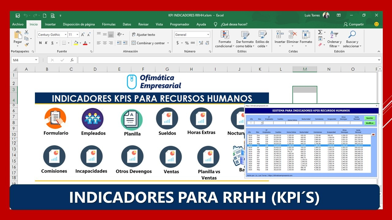 Indicadores KPIs de Recursos Humanos